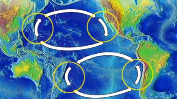 Ocean currents act as a conveyor, carrying debris and radiation-contaminated water from Japan towards North America.