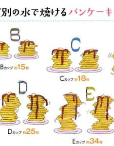 But if breasts were brains seems like the person behind this chart would be three cockatiels short of   cup also bra that   carrying around five says useful rh cbc