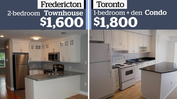 What Torontos Average Monthly Rent Of 1800 Gets You In