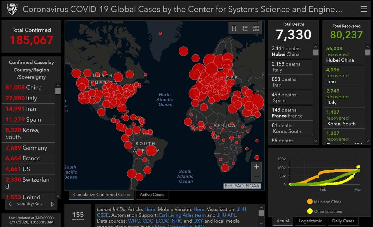 The data-driven pandemic: Information sharing with COVID-19 is ...