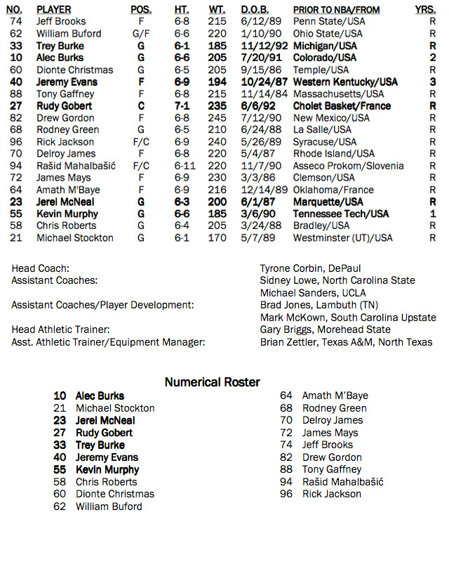 Jazz Announces Summer League Camp Roster and Schedule