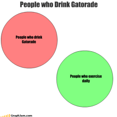 Funny Exercise Diagram F150 Trailer Wiring Graphjam Graphs Cheezburger Beverages Gatorade Life Sports Venn 4649289472