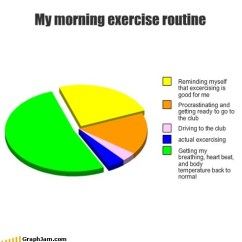 Funny Exercise Diagram 1995 Mitsubishi Eclipse Radio Wiring My Morning Routine Graphjam Graphs Procrastination Pie Chart 7013833216