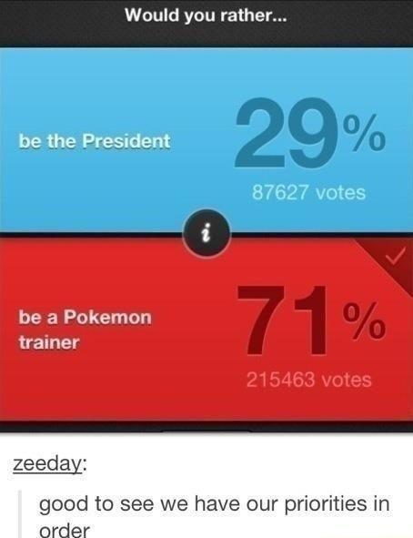 Funny Polls : funny, polls, Memebase, Polls, Memes, Funny, Cheezburger