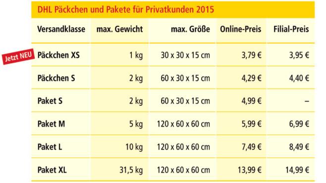 Portokosten deutsche post paket – Tracking Support