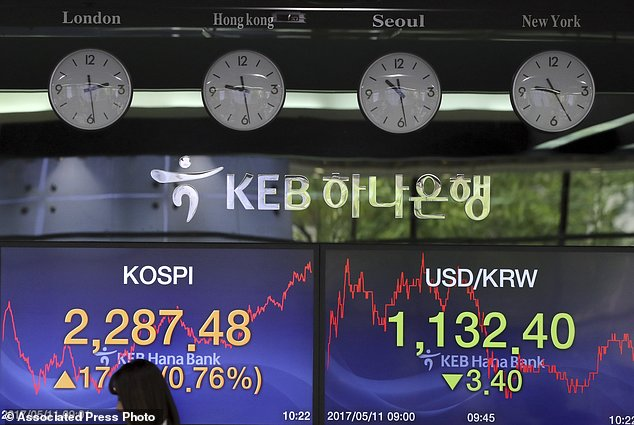 A currency trader walks by the screens showing the Korea Composite Stock Price Index (KOSPI) and the foreign exchange rate between U.S. dollar and South Korean won at the foreign exchange dealing room in Seoul, South Korea, Thursday, May 11, 2017. Asian stocks were moderately higher on Thursday with few data reports to move the markets. Investors are watching tax reform developments in the U.S. after President Donald Trump's firing of the FBI chief.(AP Photo/Lee Jin-man)