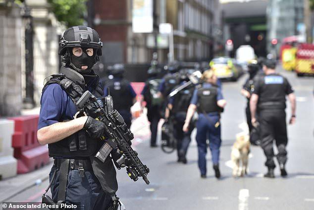 Security Equipment Toronto