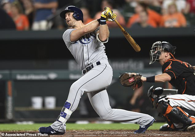 Giants Acquire Evan Longoria From Rays For 4 Players Daily Mail