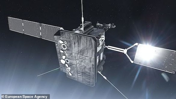 Solar Orbiter (artist's impression) is a European Space Agency mission to explore the sun and its effect on the solar system. Its launch is planned for 2020 from Cape Canaveral in Florida, USA