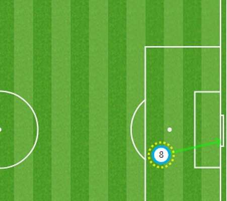 The game's decisive moment came after just two minutes when Nikola Vlasic, on loan from Everton, fired past a helpless Keylor Navas. Find more in our dedicated MATCH ZONE.