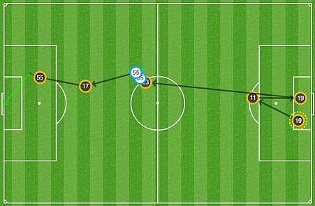 This is how Emile Smith Rowe (No 55) scored his first senior goal for Arsenal near the beginning of the second half against Qarabag. CLICK HERE to take a look at our brilliant MATCH ZONE...