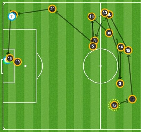 Paulo Dybala fires home from close range for Juventus. CLICK HERE for more from MATCH ZONE