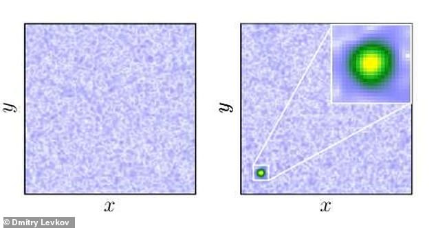 Scientists suggest gas particles around dwarf galaxies mix to produce invisible 'cold stars'. Pictured left is a simulation of the initial moment of this process, when the gas is mixed. Right shows the moment after the formation of a Bose star. The color indicates density: White-blue-green-yellow, from sparse to dense