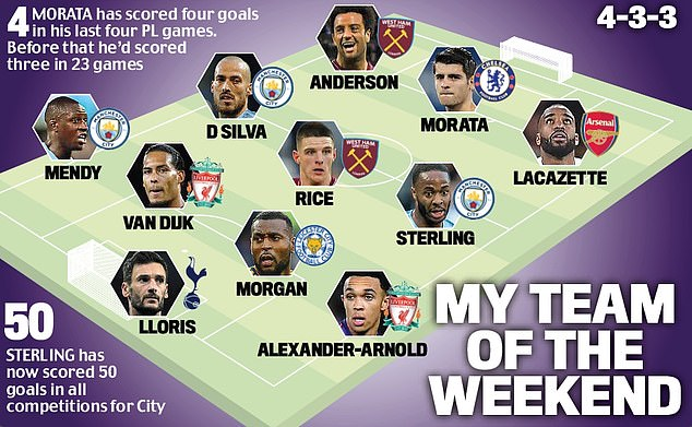 Jamie Redknapp's team of the weekend consists of Rice, Raheem Sterling and Alvaro Morata