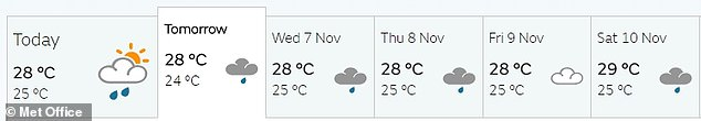 On the first test in Galle this week, at least one day, some rain is predicted