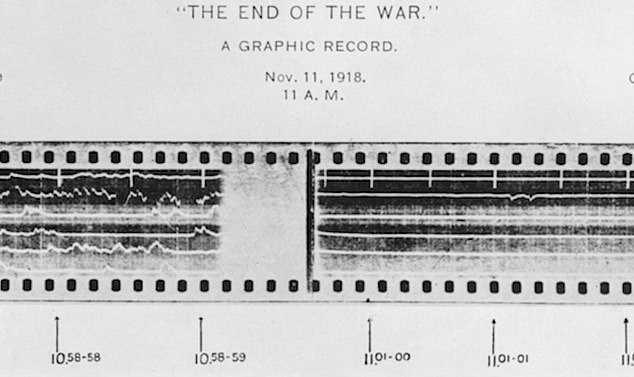 During the First World War, a team of scientists developed a technique called sound ranging which worked using a system of microphones and a device called a string galvanometer