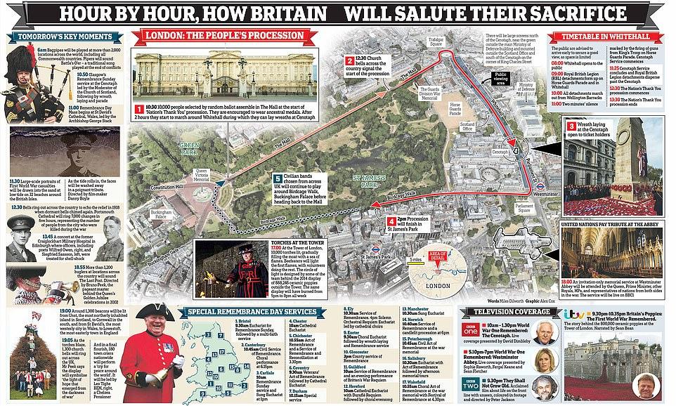 Ce graphique montre comment la Grande-Bretagne commémorera le centenaire de la fin de la Première Guerre mondiale le dimanche du souvenir.