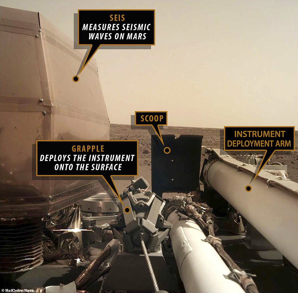 This image shows some of the tools visible in the selfie image sent to Earth by InSight at the beginning of last Tuesday
