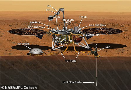 The lander that could reveal how the Earth was formed: the InSight lander set for Mars landing on November 26