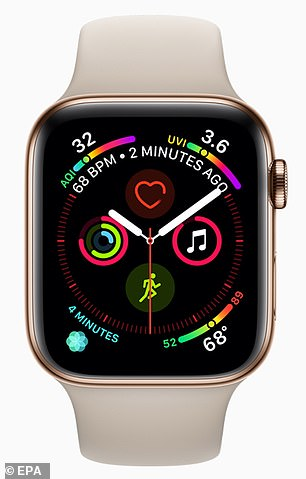 Apple Watch 4.0