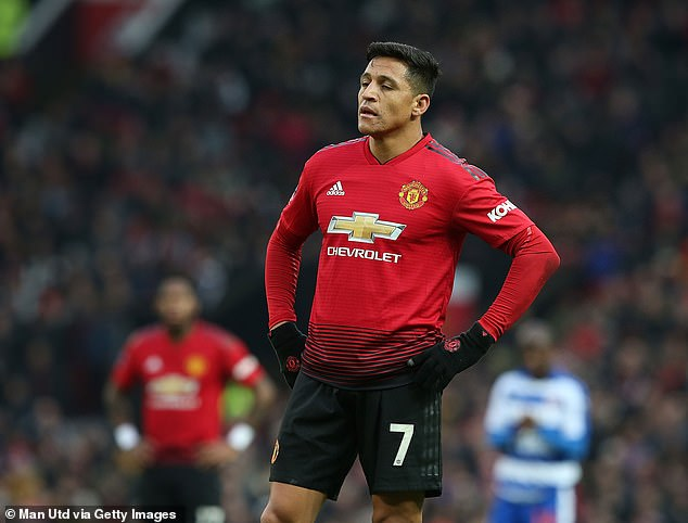 Sanchez has found minutes hard to come by but will hope to feature against Arsenal on Friday