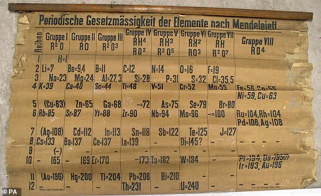 A periodic table (pictured) uncovered during a laboratory clear-out is believed to be the oldest in the world. The teaching chart dating from around 1885 was discovered in the chemistry department at St Andrews University