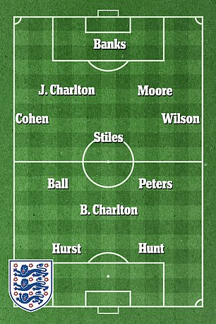 How England lined up at Wembley in the final