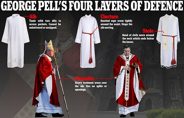 Pell's barrister had argued it would have been impossible for him to abuse the children while wearing the large robes he was dressed in when he committed the vile abuse
