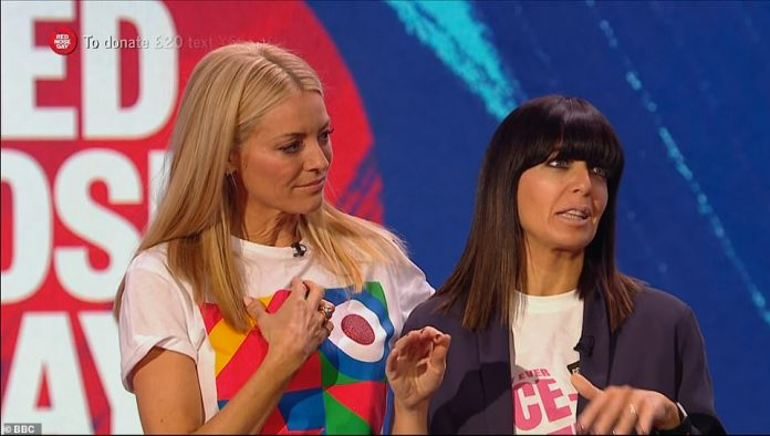 Keep dancing! The hosts Strictly Come Dancing, Tess Daly and Claudia Winkleman have been dancing for 24 hours while they launched a tough dance challenge for charity