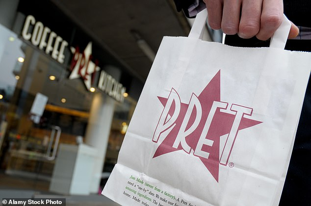 They also hold a controlling interest in Pret a Manger, Keurig Green Mountain, Peet's Coffee & Tea, Caribou Coffee Co., Panera Bread and other companies