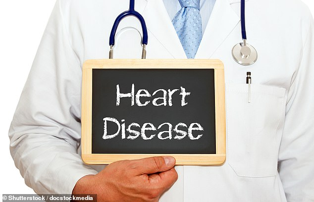 Britain was compared with 20 other western countries. Researchers found a 63 per cent fall in cardiovascular disease between 1989-91 and 2013-15