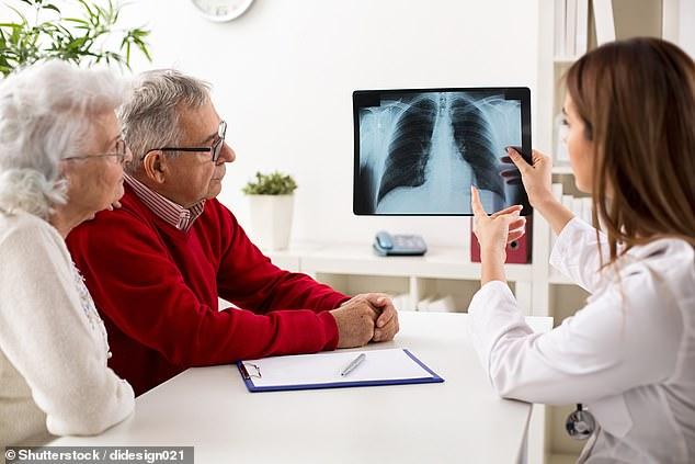 Non-smoking lung cancer accounts for a third of patients undergoing surgery at the Royal Brompton Hospital (stock image)