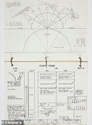Lunar landing manual could fetch $9million at auction