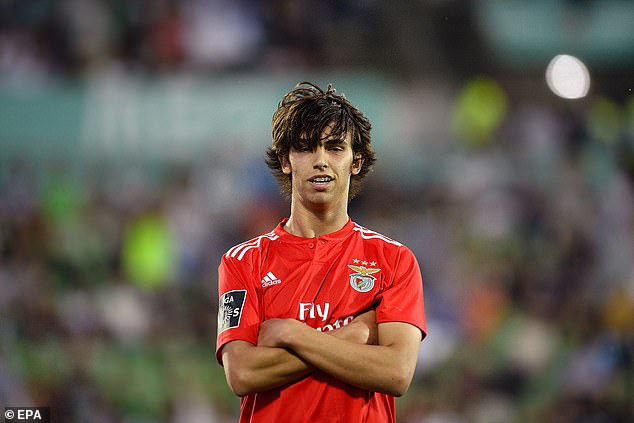 Manchester City are keen to sign Benfica wonderkid Joao Felix in the summer window