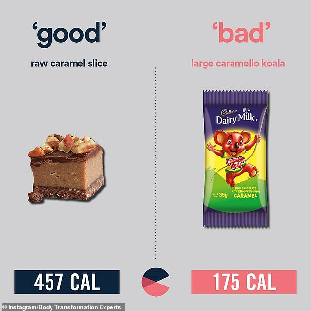In a similar vein a raw caramel slice, which is 457 calories (1,912 kilojoules), was heavier than a large Caramello Koala, which sits at 175 calories (732 kilojoules)