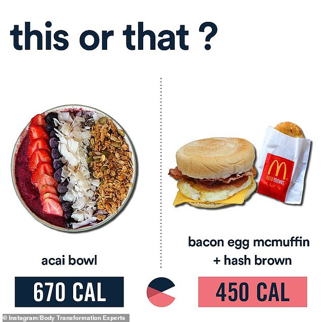 You can eat a McDonald's Bacon and Egg McMuffin and a hash brown for 450 calories (1,882 kilojoules) over an Acai bowl - which contains banana, strawberries and granola - at 670 calories (2,803 kilojoules)