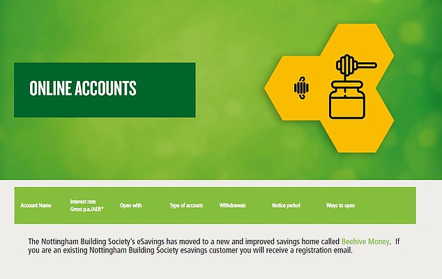 Top rate: Savers happy to run their account online can now earn 1.5 per cent with Beehive Money, a trading name of Nottingham Building Society