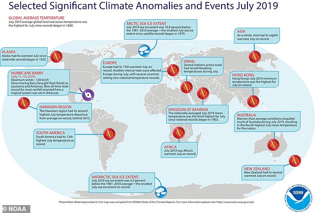 According to NOAA, this year was the hottest ever recorded for parts of North and South America, Asia, Australia, New Zealand, the southern half of Africa, parts of the western Pacific, the western Indian Ocean and the Atlantic Ocean