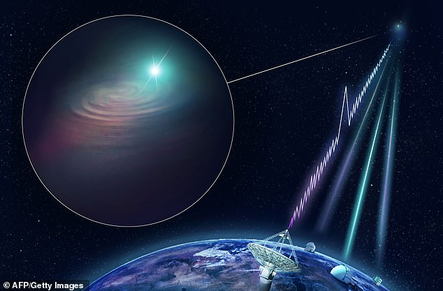 Repeating radio bursts may be less rare than previously though. According to a recent paper, all of the signals may repeat, just in intervals not previously recorded. Artist's impression shown