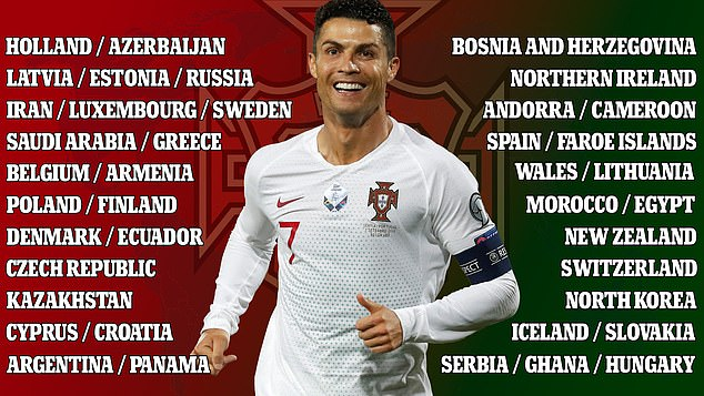 The 40 nations that Ronaldo has scored against while playing internationals for Portugal