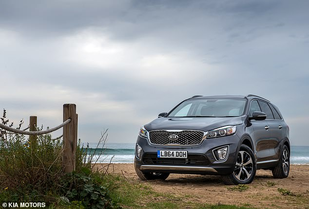 Kia's bigger Sorento took third spot in the order, with a score of 91.49%