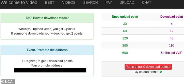 One of the screenshots shows a points system. In order to download the videos hosted on the site, the user had to spend 'points'. These points could be acquired by either uploading videos or purchasing using bitcoins