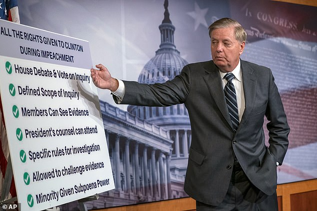Senator Lindsey Graham introduced a resolution condemning Democrats' handling of the impeachment inquiry into Trump