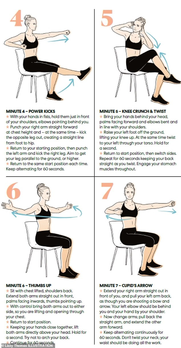 Cardio-boost and sculpt seated workout