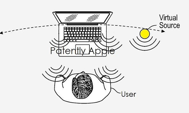 Patent for 3D audio system suggests Apple could bring