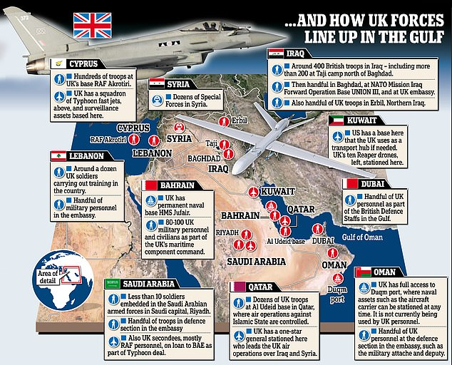 A graphic showing British military strength in the Gulf and how it compares to that of other nations