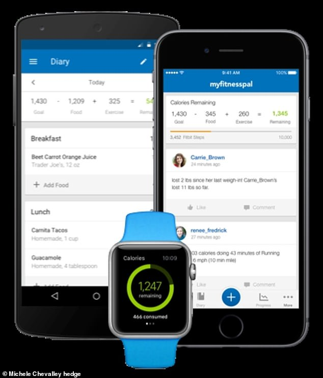All kinds of gadgets will help consumers make healthy choices this year - from apps to devices such as smartwatches, contact lenses, scanners and implants