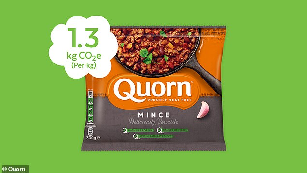 The 'farm to shop' information will initially be on its website but will later be included on the labels of its 30 most popular products including mince and nuggets. They have compared the amount of CO2 per kg for a range of products