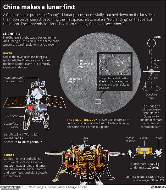 Xie Gengxin, an engineer from Chongqing University, was part of the Chang'e-4 team and helped design the mini-biosphere canister, part of a larger research mission on the lunar surface