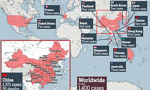 Did China use its status as a major superpower to pressure the ...